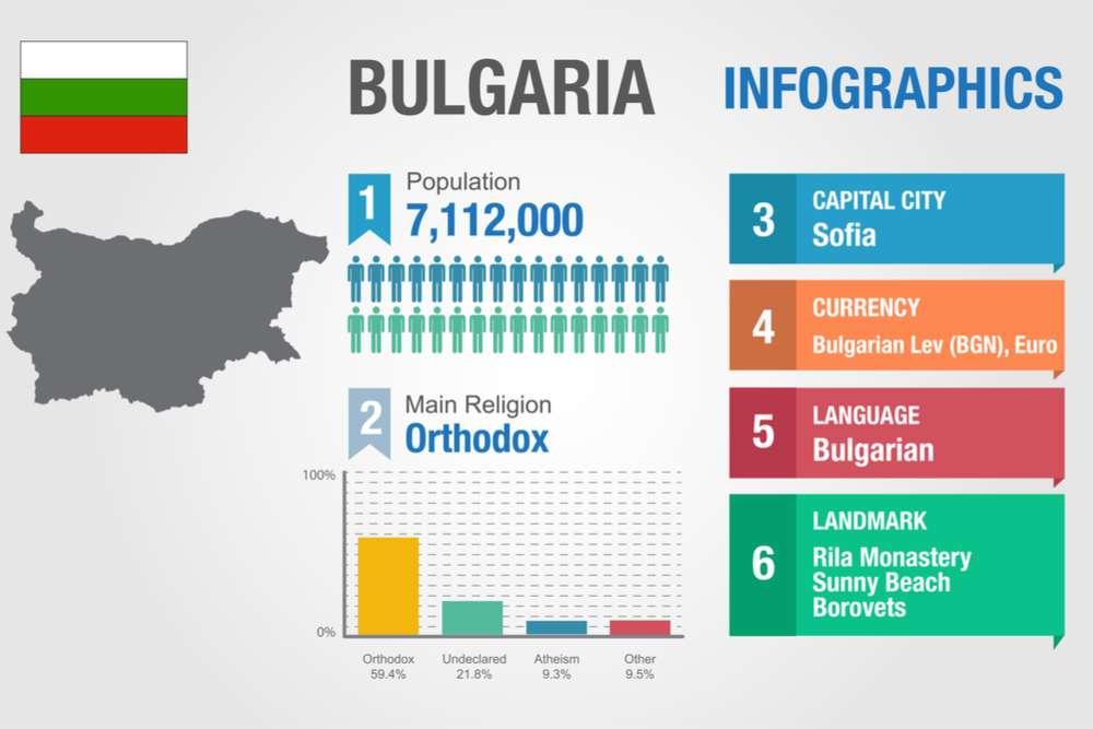 datos-poblacion-bulgaria